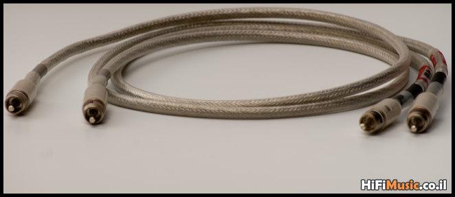 Kondo - Cables